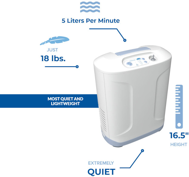 Inogen at Home Concentrator. 5 liters per minute. just 18 lbs. 16.5 inch height. most quiet and lightweight
