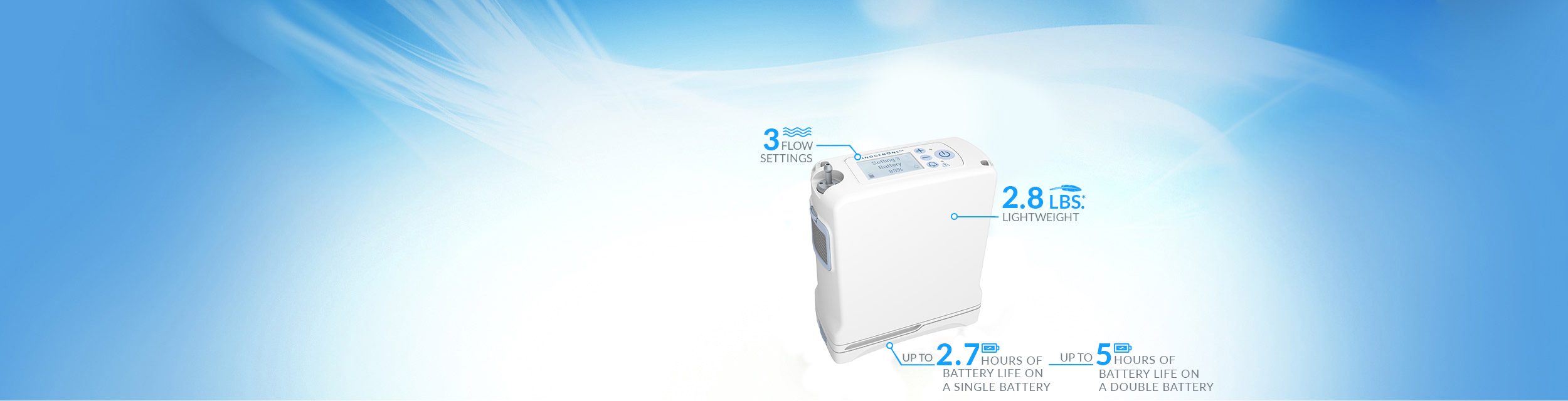 Inogen One G4 - 3 flow settings, 2.8 LBS, up to 2.7 hours of battery life on a single battery and up to 5 hours of battery life on a double battery