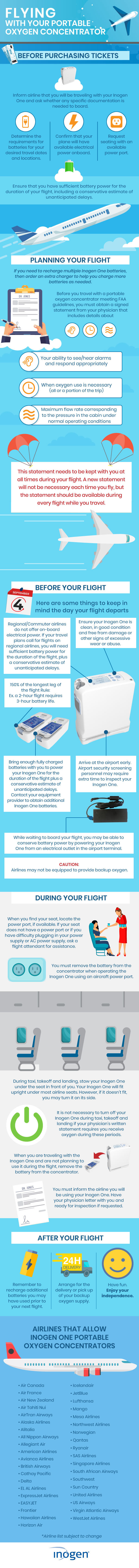 flying with portable oxygen